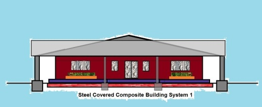Steel Covered Composite Building System 1 with frame