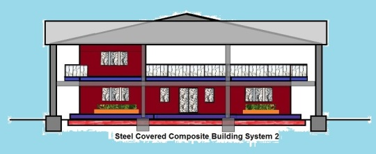 Steel Covered Composite Building System 2 with frame