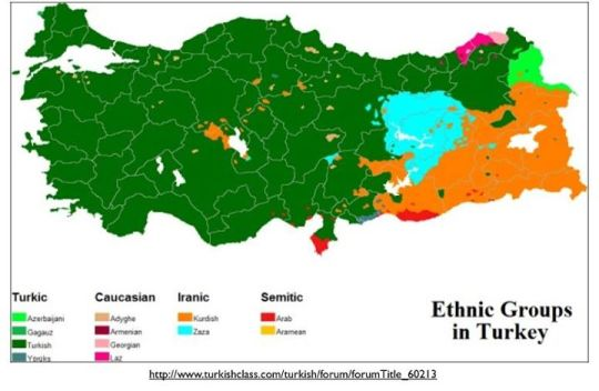 Look at the map and history of Turkey
