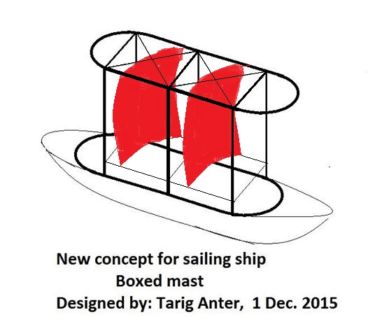 New Design Concept for Sailing Ship Mast